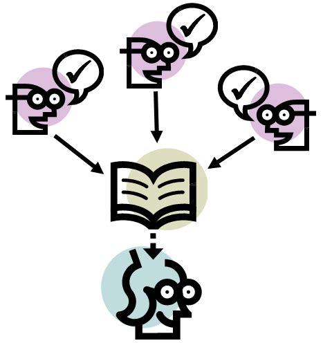 Sample apa literature review headings